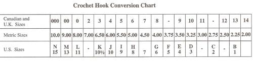 Yarn Forward - Crochet Hook Conversion Chart
