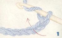 Free Crochet Video Tutorial : Learn to Crochet : Single Crochet